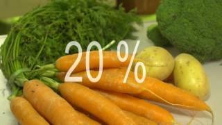 Sechs Effekte: Das passiert im Körper, wenn du aufhörst, Fleisch zu essen N24 kmpkt