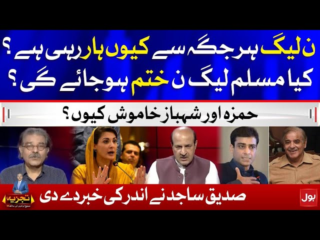 Will PML-N end?   Why N-League losing Everywhere?   Sami Ibrahim   Tajzia