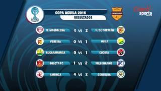 Resultados Por Copa Águila