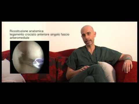 Iniezioni e compresse assegnazione osteocondrosi