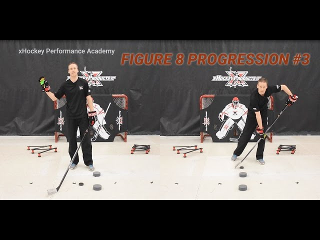 Stickhandling Progression #3: Figure 8 Drills with Danglator
