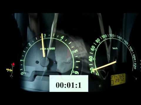 Das Benzin auto- neetilirowannyj die Marken ai 80 jene