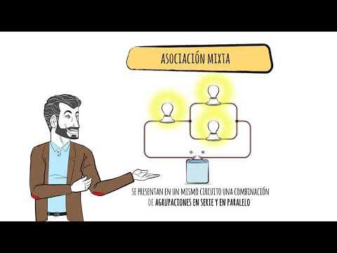 Vídeo para Videoscribing by Primera Plana para Altamar 4