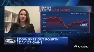 RBC's Lori Calvasina digs into the risks for stocks