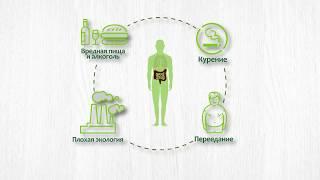Смесь Пищевых волокон с инулином для нормализации работы кишечника #bodydetox #nutrilite #zdorovie