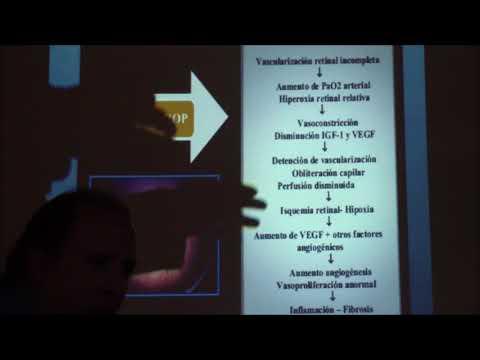 Miopie congenitală și progresivă