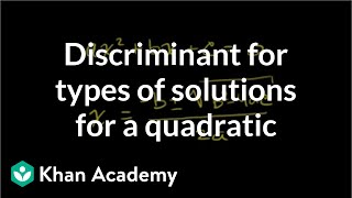 Discriminant for Types of Solutions for a Quadratic