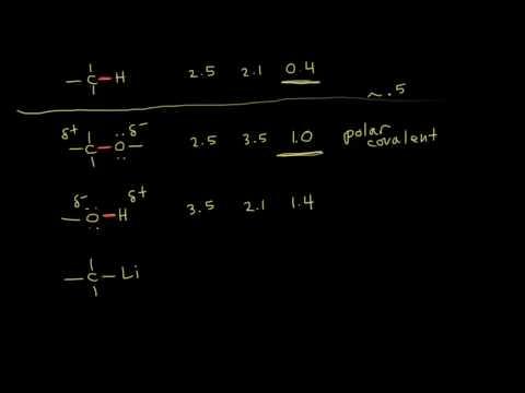 Electronegativity and bonding (video) Khan Academy