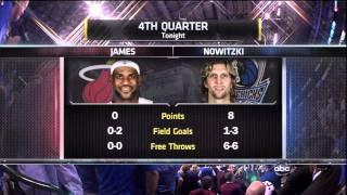 2011 NBA Finals Recap: How Dirk Nowitzki Became A Champion