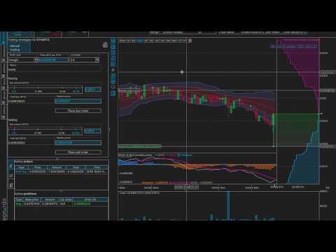 Bitcoin găsi plata