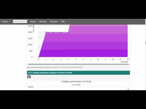 Видеообзор E-planificator