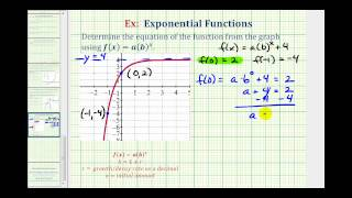 Ex:  Find The Equation Of A Transformed Exponential Function From A Graph