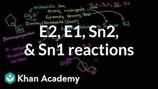 Comparing E2 E1 Sn2 Sn1 Reactions