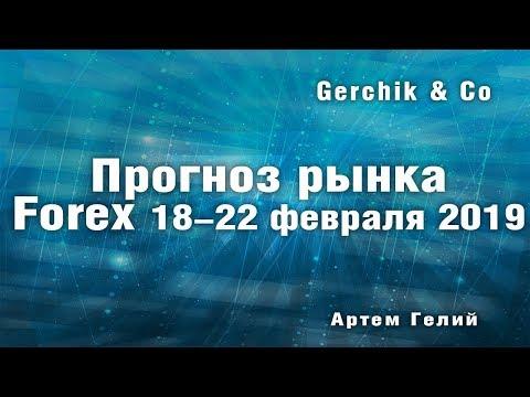 Прогноз форекс на неделю: 18.02.2019 - 22.02.2019