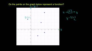 U03_L2_T1_we2 Representing Functions as Graphs