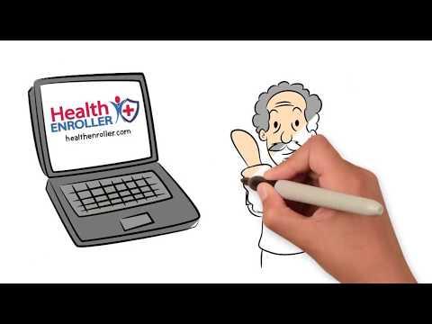 What is Medicare Advantage (Part C)?