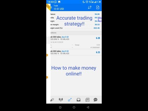 Come fare soldi con avon su Internet