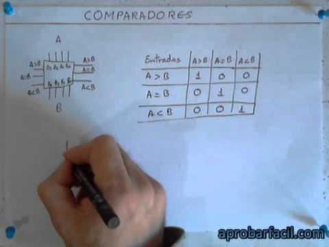 2.4.5 - El comparador - aprobarfacil.com - V281