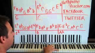 Note to an Unknown Soldier Piano Lesson Part 1 Five for Fighting