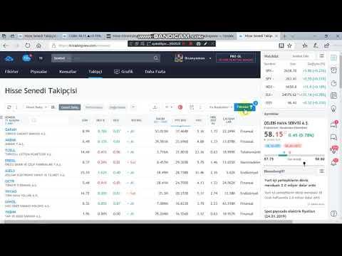 Kas yra bitcoin rinkos dangtelis