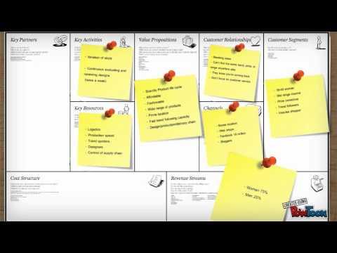 mp4 Business Model Canvas Hm, download Business Model Canvas Hm video klip Business Model Canvas Hm