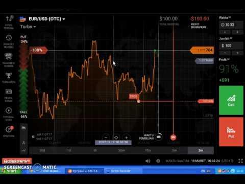 Prekybos sistemos rodikliai