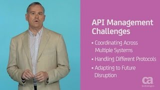 How to Quickly Create and Integrate Apps with APIs