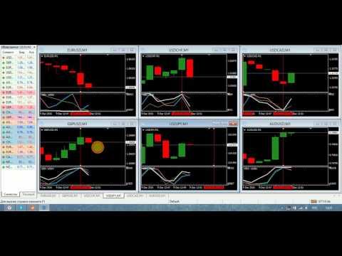 Пособие по торговле бинарными опционами