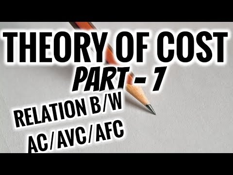 RELATIONSHIP BETWEEN - AC / AVC / AFC- THEORY OF COST- PART 7