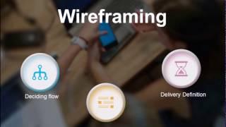 Naxtre- IT development services - Video - 1