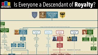 Is Everyone a Descendant of Royalty?
