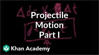 Projectile motion (part 1)