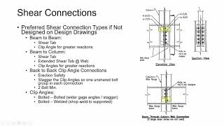 ARE11: Steel Detailing Project Startup Part 2