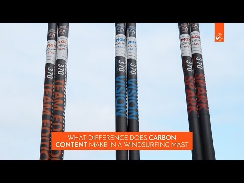 What Difference Does Carbon Content Make in a Windsurfing Mast?