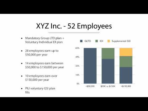 Real Life Cases: XYZ, Inc.