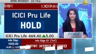 Midcap Bazar: Hold Arvind, SRF and ICICI Pru life; Sell Gati