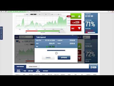 Sito web 500 modi per fare soldi
