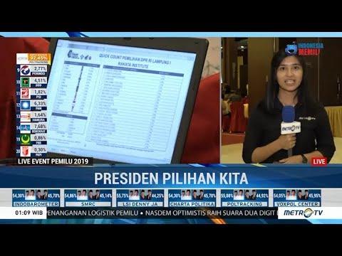 Jokowi Unggul Versi Hitung Cepat di Lampung