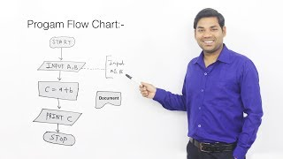 Introduction to Flowchart(HINDI)