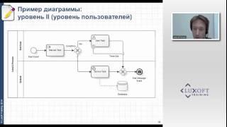 Умелое описание бизнес-процессов — залог успешной автоматизации