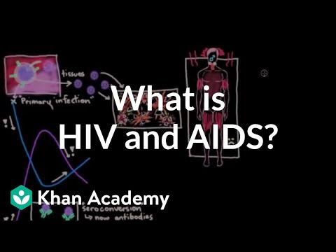 Video What is HIV and AIDS? | Infectious diseases | NCLEX-RN | Khan Academy