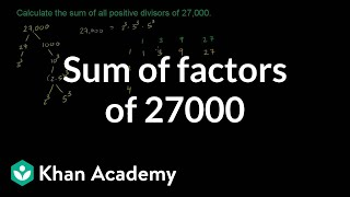 Sum of factors of 27000