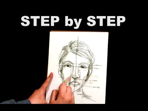 how to draw the human face step by step