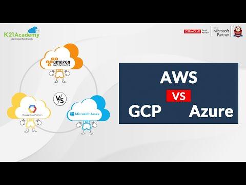 Aws vs Azure vs GCP - Amazon Web Services vs Microsoft Azure vs ...