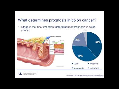 Peritoneal cancer brca2