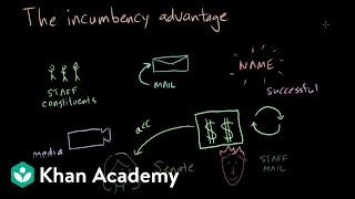 Congressional elections | Political participation | US government and civics | Khan Academy