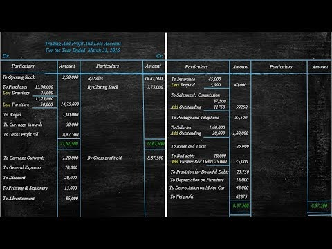 mp4 Trading Profit And Loss Account, download Trading Profit And Loss Account video klip Trading Profit And Loss Account
