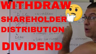 Accounting For Beginners #18 / What is a Draw? / Withdraw / Distribution / Dividend / Equity