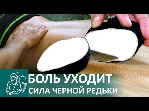 Applicata hip kinesiologia