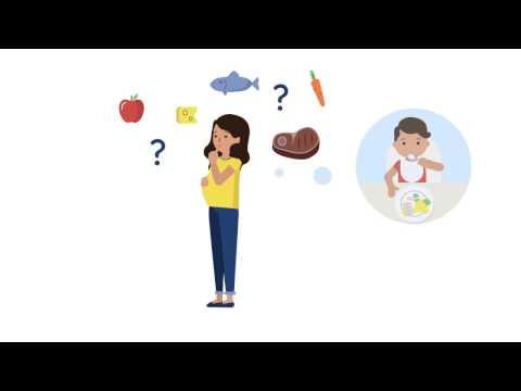 Zweck des Pflegeprozesses in Hypertension